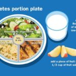 Diabetic Diet – Diet Plan for Diabetic
