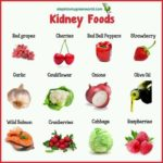 Dietetic Management for Kidney Diseases